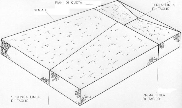 Taglio ali poliesterolo seconda parte rcaeromodellismo for Piani di coperta ad alta elevazione