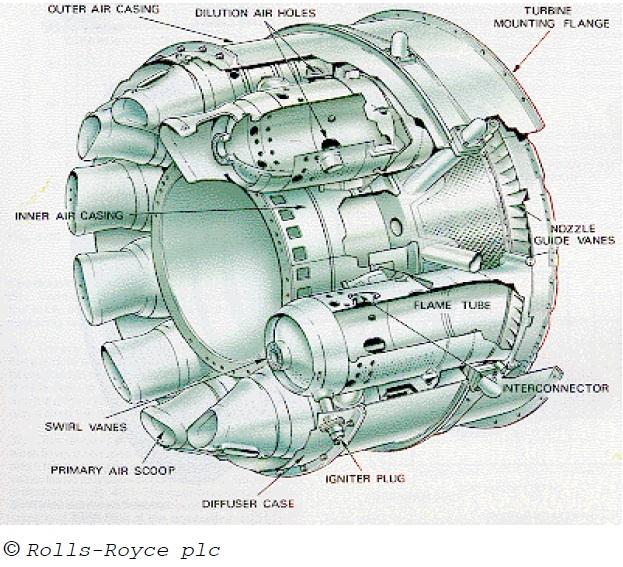 Viaggio all interno dei motori turbogetto rcaeromodellismo for Diversi tipi di tubo di rame